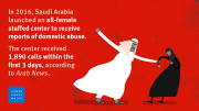 woman rights in Saudi Arabia